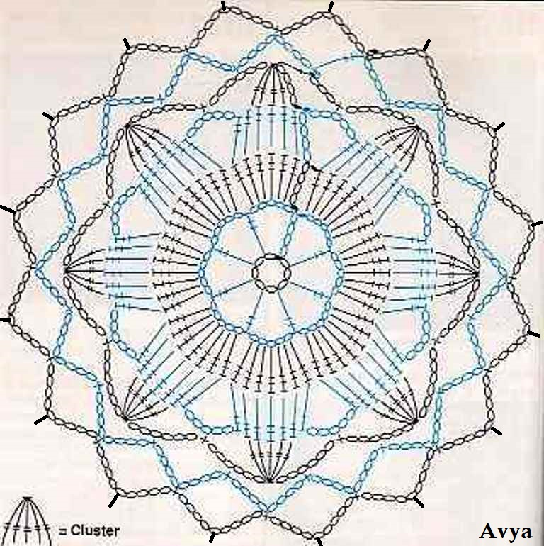 Free Pattern- Floral Doily (2)