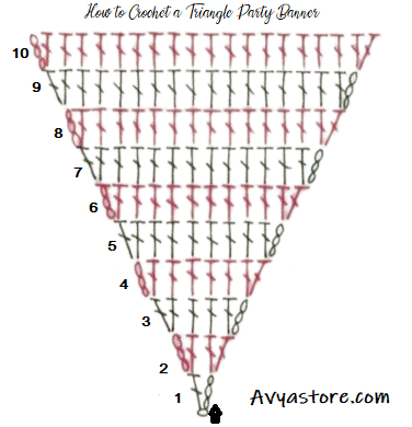 Crochet Triangle Party Banner Diagram